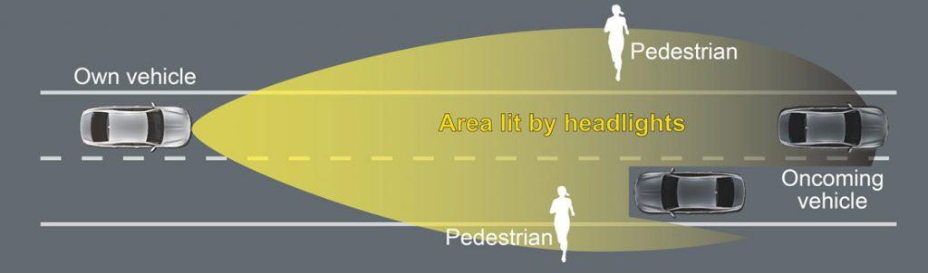 Toyota LED Adaptive Headlights. Credit: Toyota