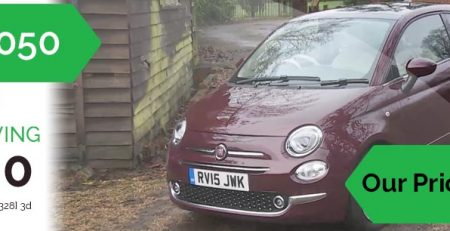 Blog's Car Finance image